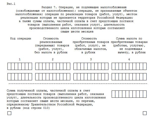 Выданные займы в декларации по ндс