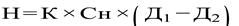 Формула расчета суммы налога